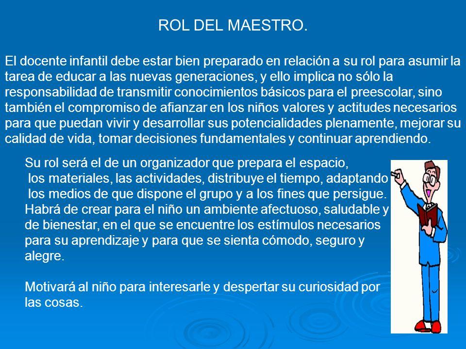 ROL DEL MAESTRO.