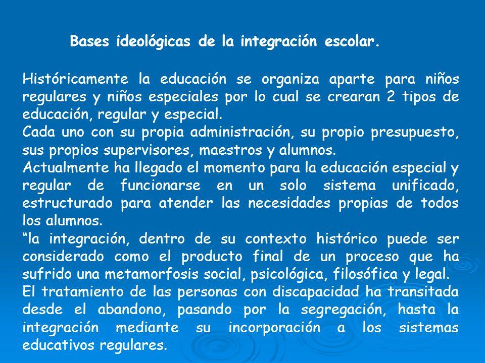Bases ideológicas de la integración escolar.