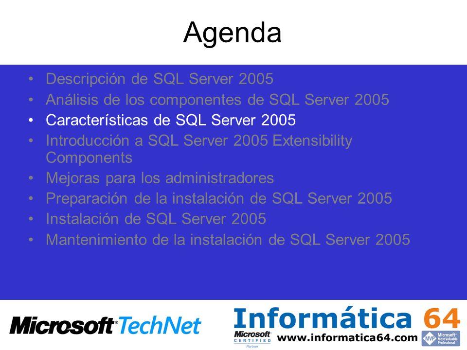 Agenda Descripción de SQL Server 2005