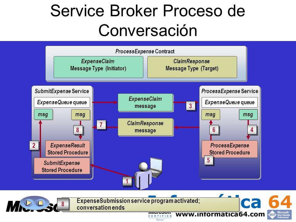 Service Broker Proceso de Conversación