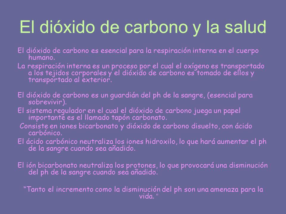 El dióxido de carbono y la salud