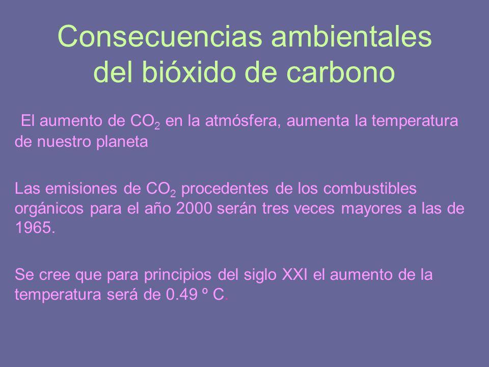 Consecuencias ambientales del bióxido de carbono