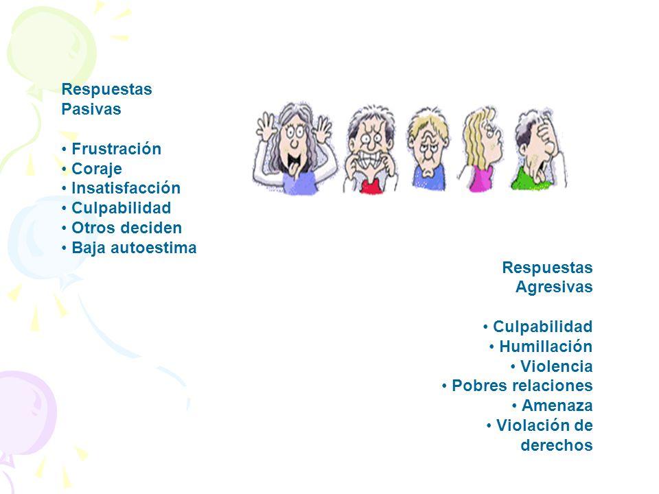 Respuestas Pasivas. • Frustración. • Coraje. • Insatisfacción. • Culpabilidad. • Otros deciden.