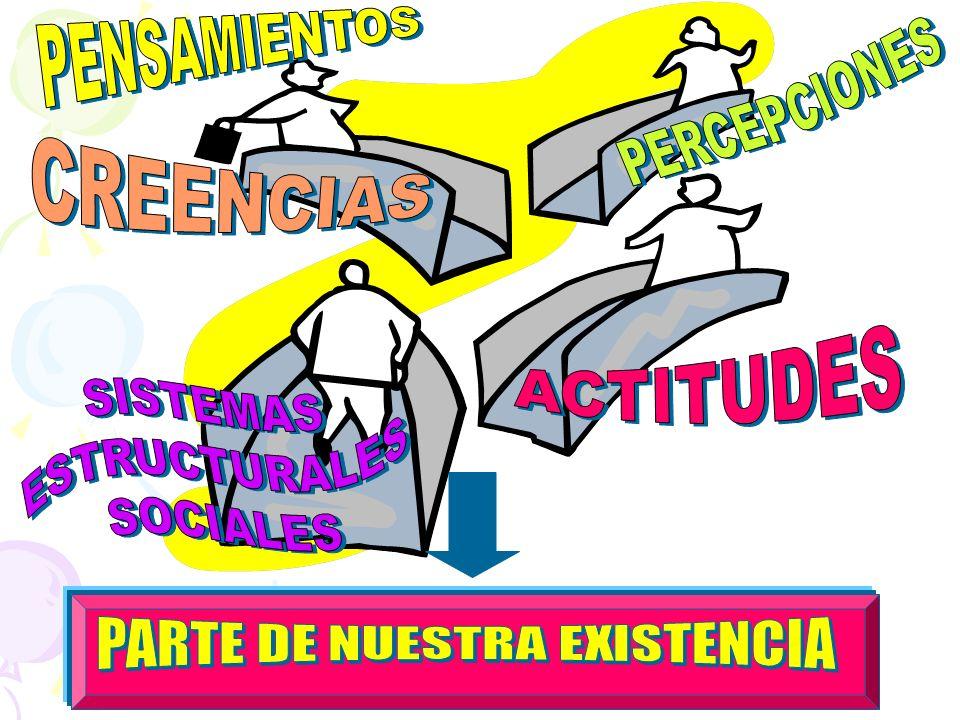PARTE DE NUESTRA EXISTENCIA