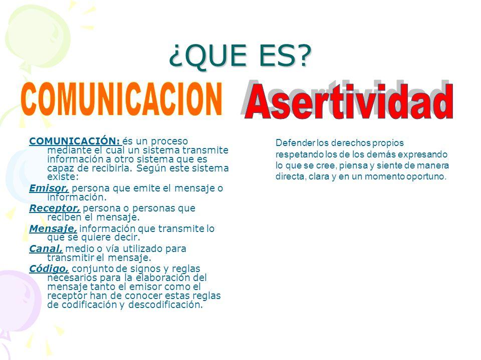 ¿QUE ES COMUNICACION Asertividad