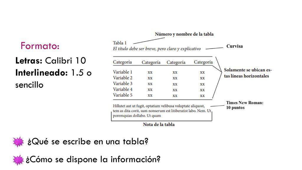 Well-known Normatividad APA. - ppt descargar PM87