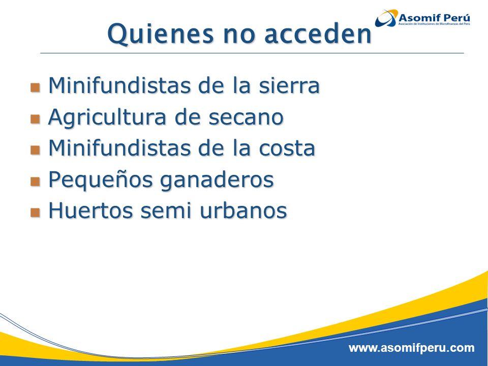 Quienes no acceden Minifundistas de la sierra Agricultura de secano