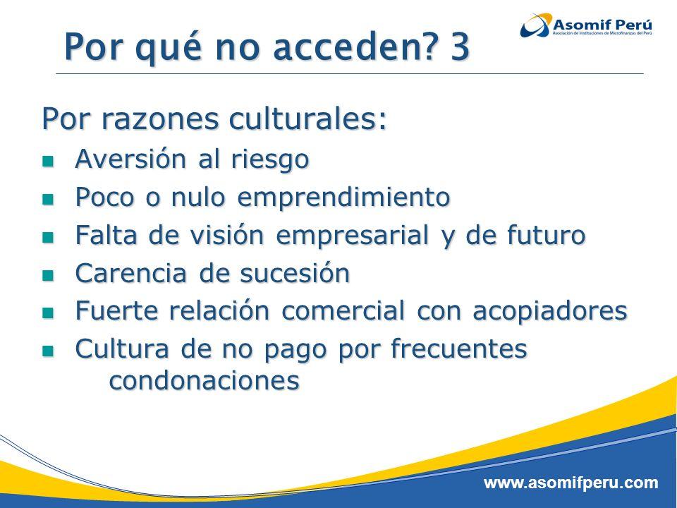 Por qué no acceden 3 Por razones culturales: Aversión al riesgo