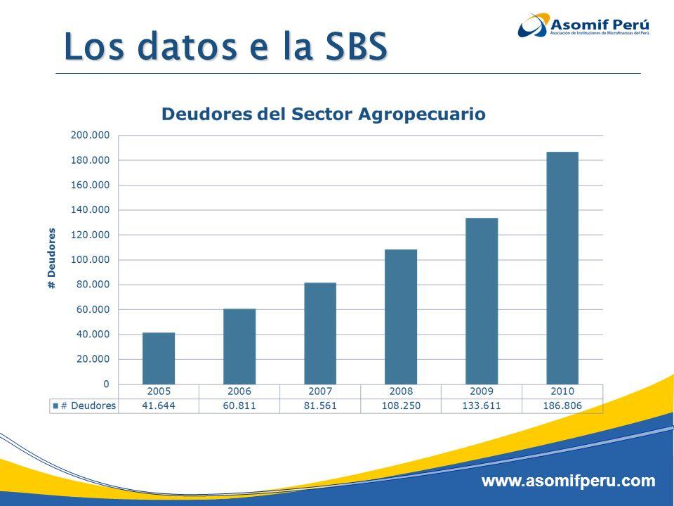 Los datos e la SBS