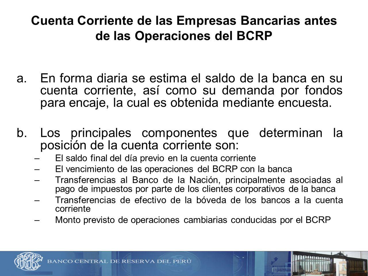 Cuenta Corriente de las Empresas Bancarias antes de las Operaciones del BCRP