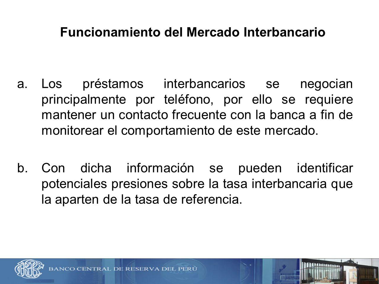 Funcionamiento del Mercado Interbancario