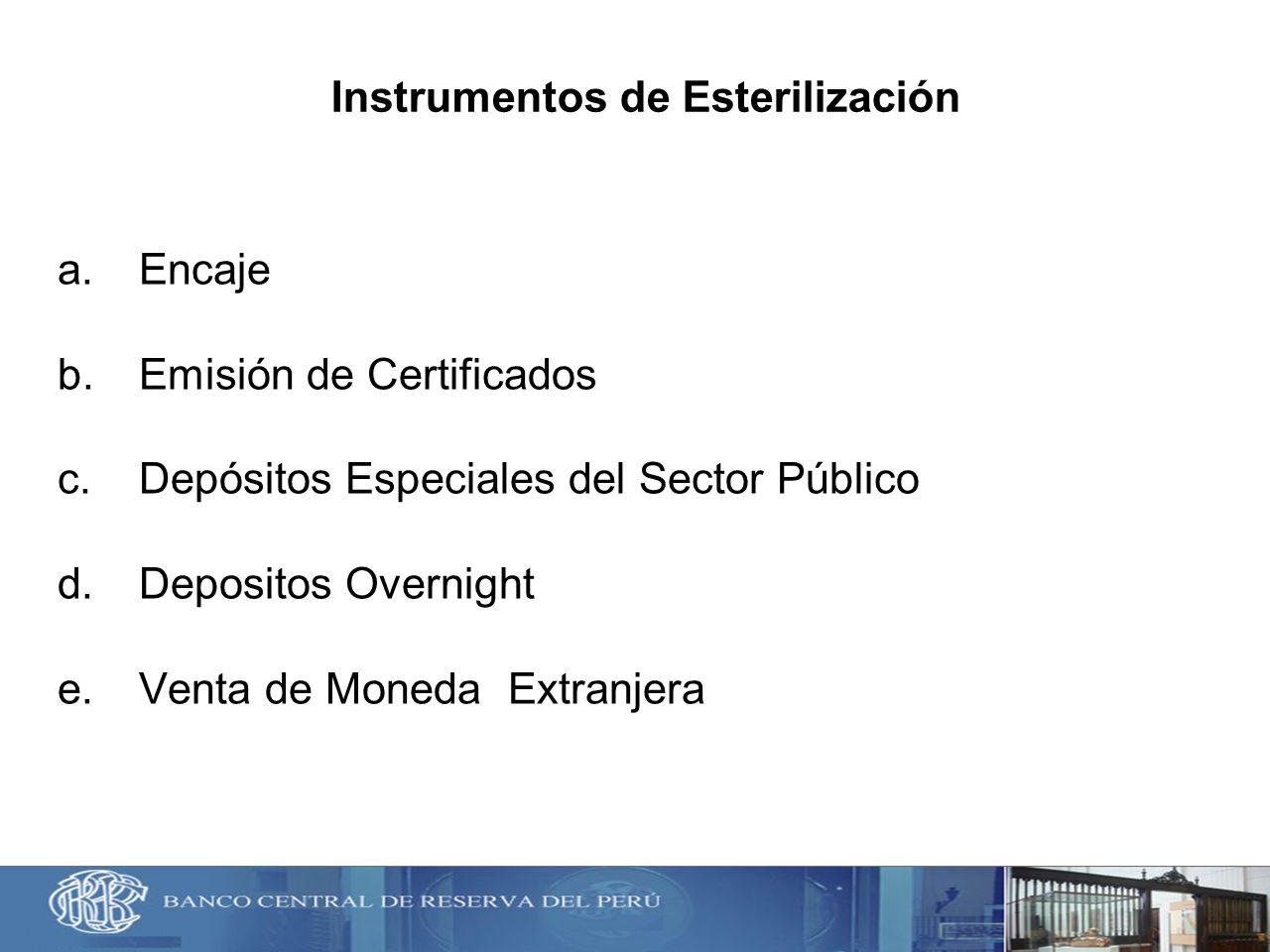 Instrumentos de Esterilización