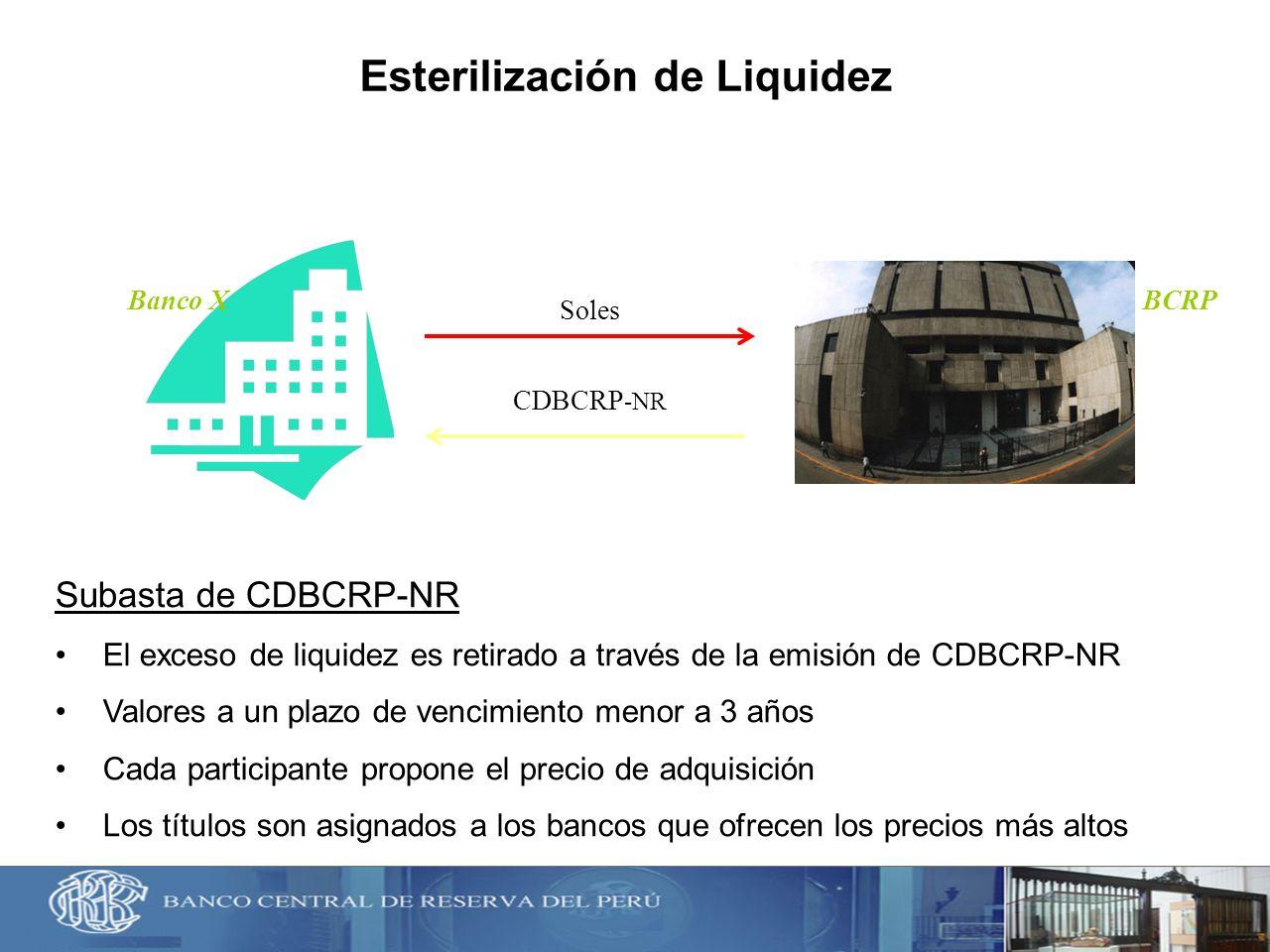 Esterilización de Liquidez