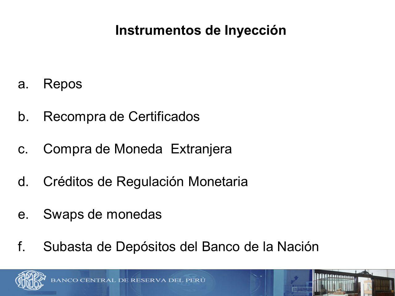 Instrumentos de Inyección