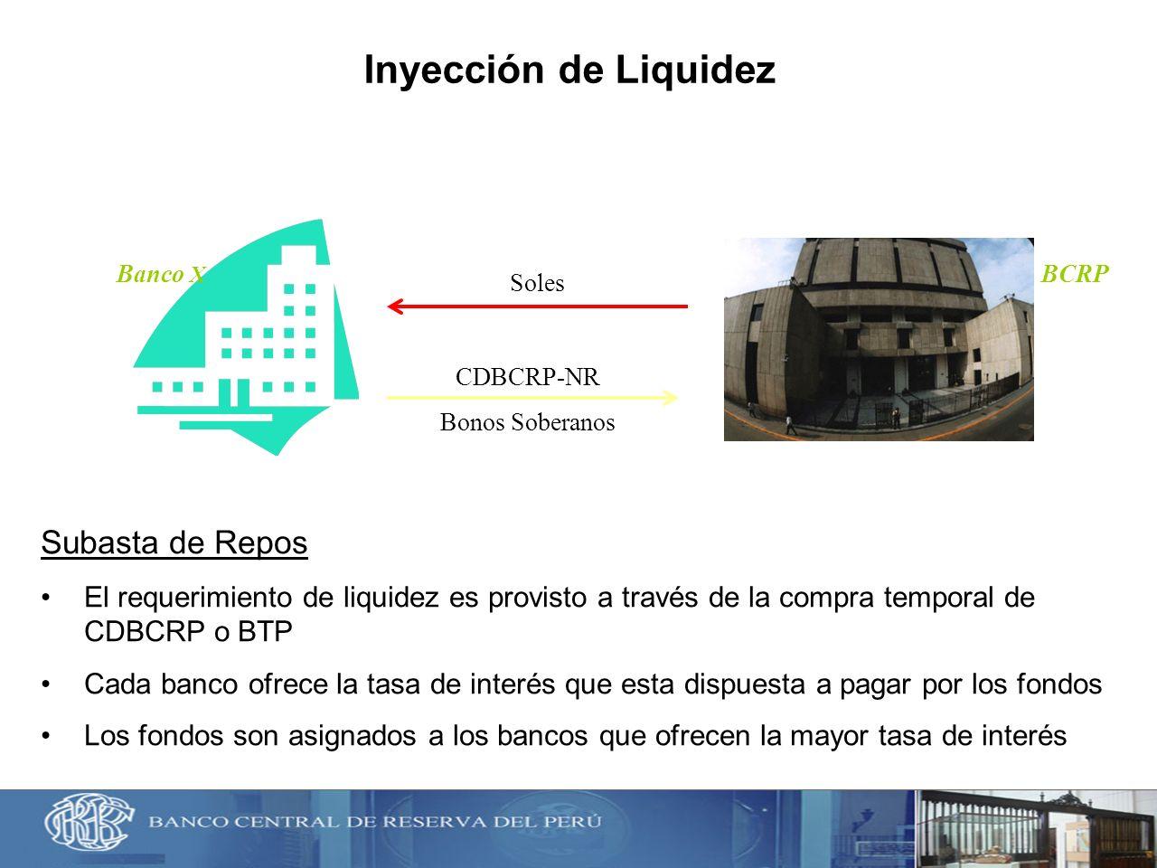 Inyección de Liquidez Subasta de Repos