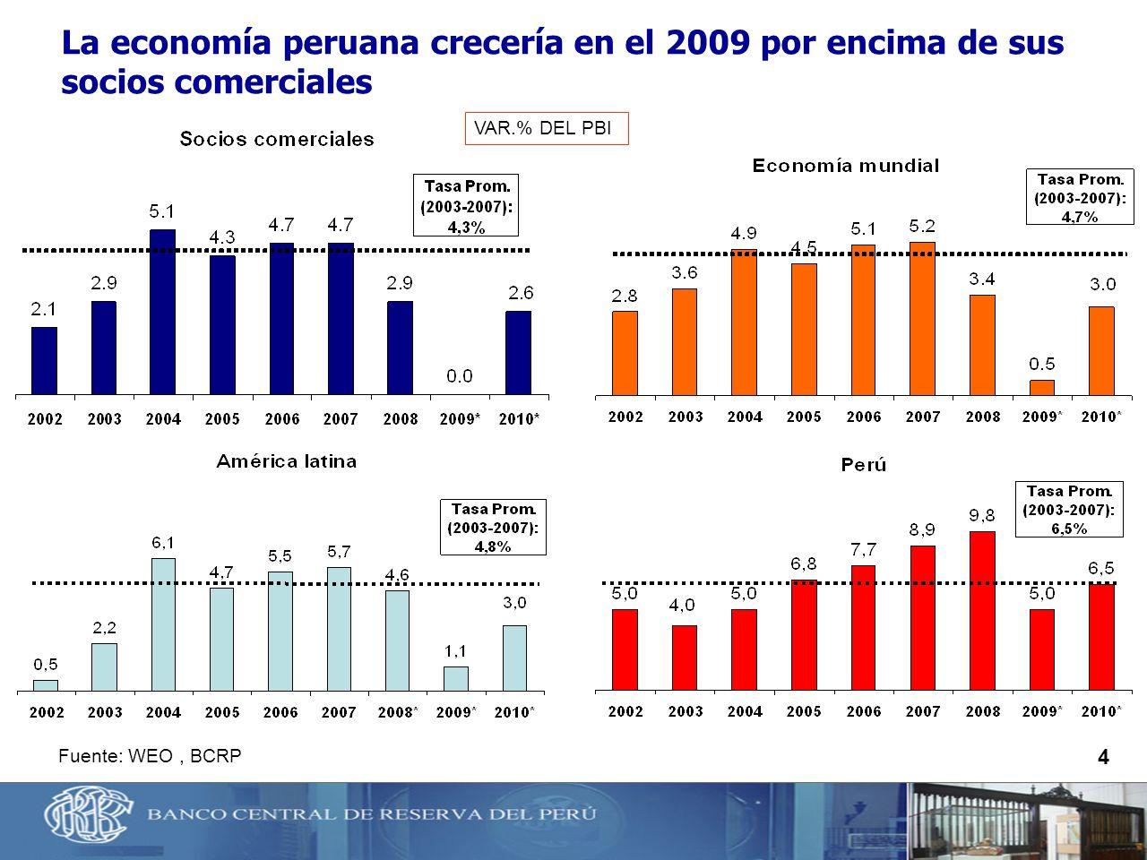 La economía peruana crecería en el 2009 por encima de sus socios comerciales