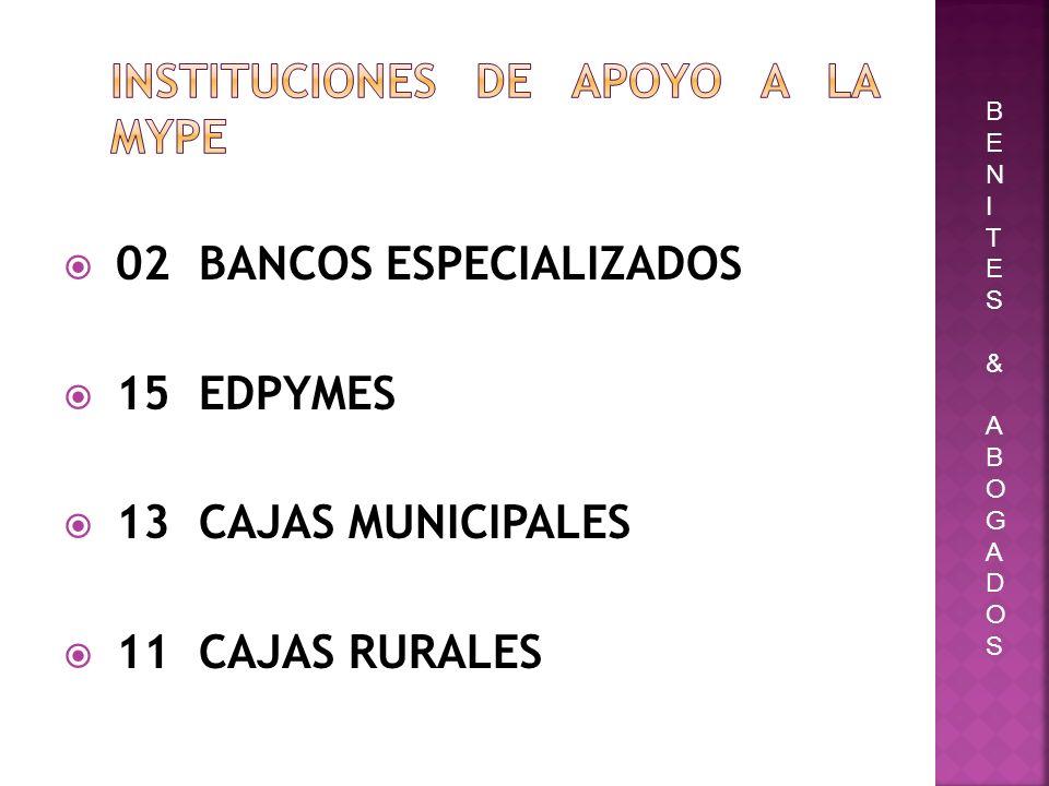 INSTITUCIONES DE APOYO A LA MYPE