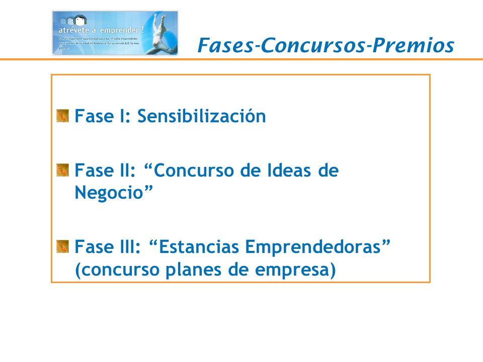 Fases-Concursos-Premios