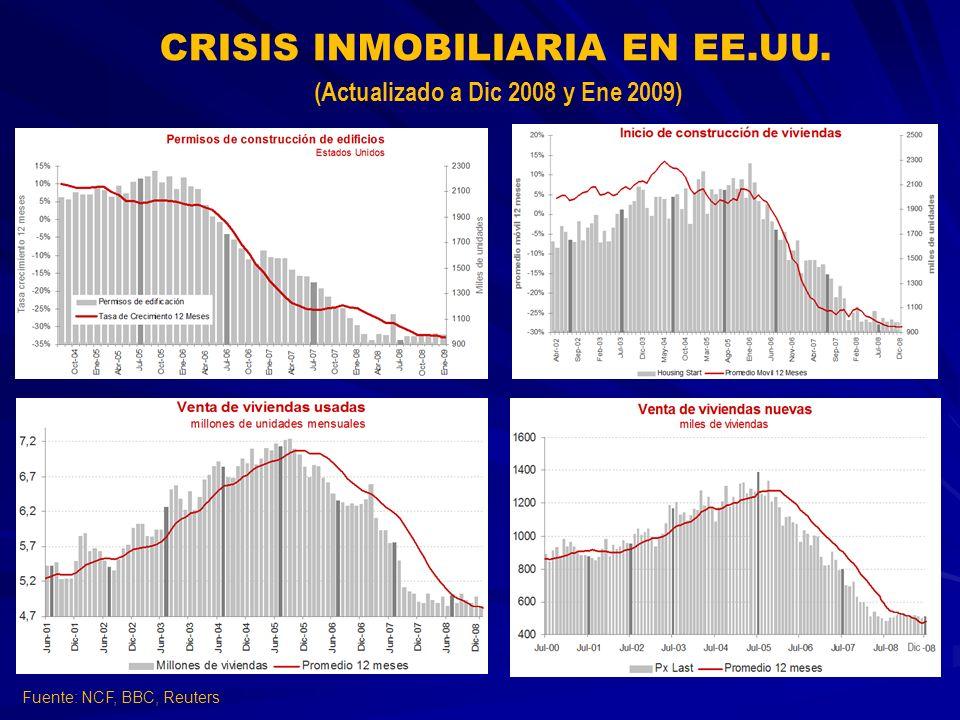 CRISIS INMOBILIARIA EN EE.UU. (Actualizado a Dic 2008 y Ene 2009)
