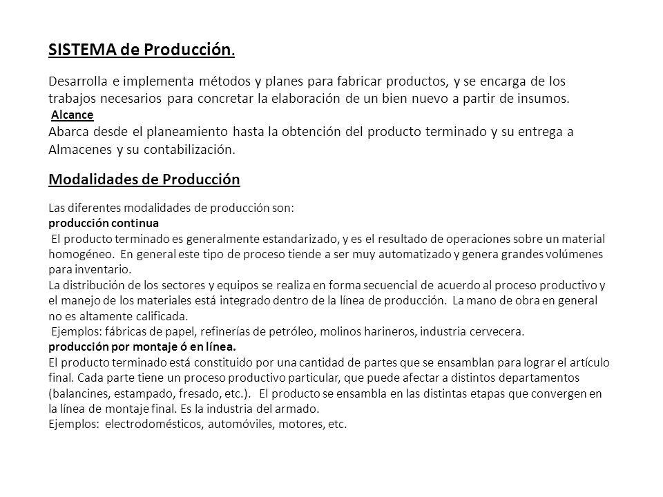 SISTEMA de Producción. Modalidades de Producción