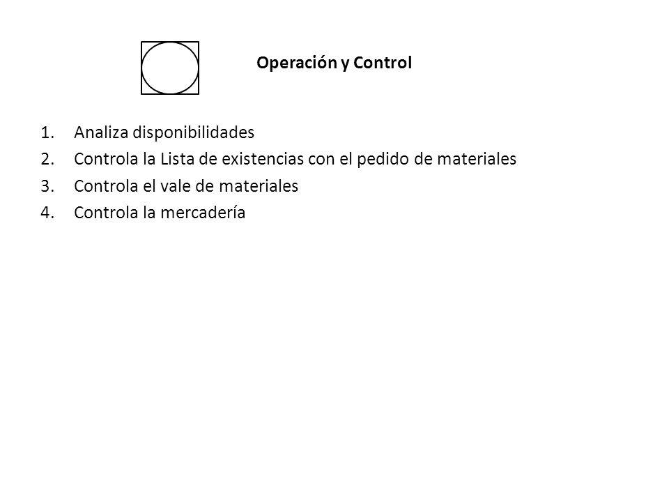 Operación y Control Analiza disponibilidades. Controla la Lista de existencias con el pedido de materiales.