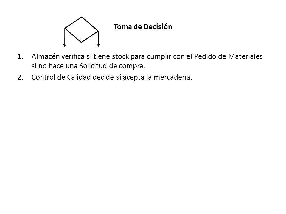 Toma de Decisión Almacén verifica si tiene stock para cumplir con el Pedido de Materiales si no hace una Solicitud de compra.