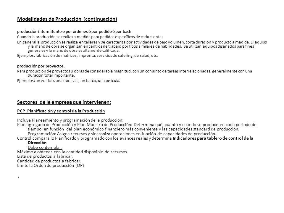 . Modalidades de Producción (continuación)
