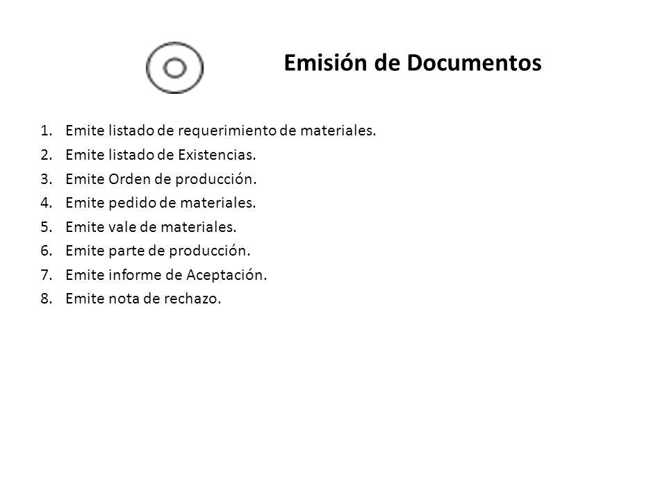 Emisión de Documentos Emite listado de requerimiento de materiales.