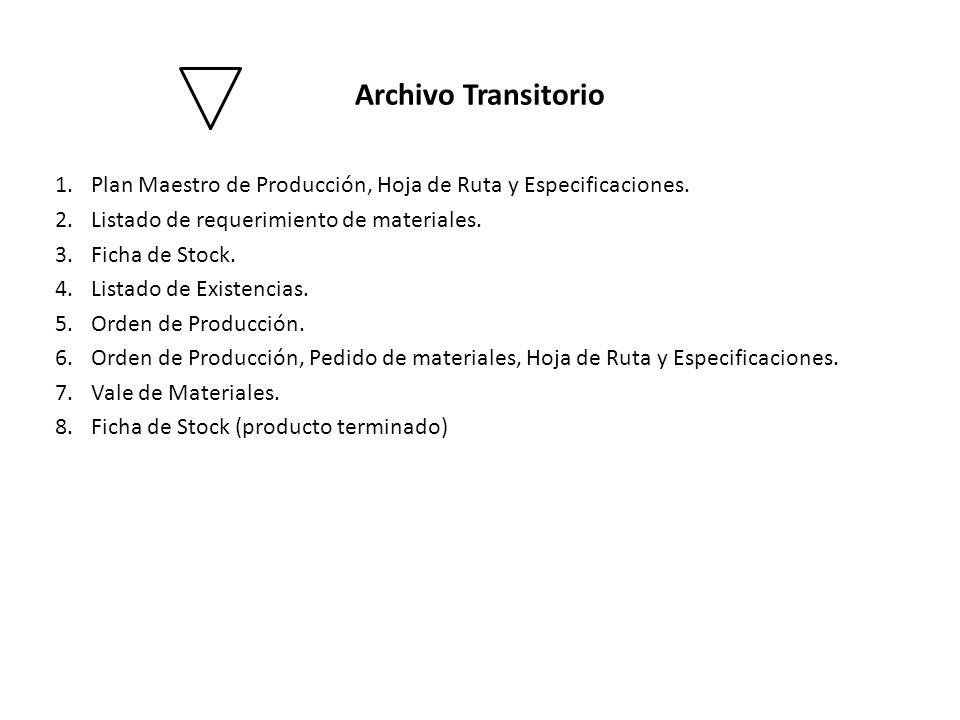 Archivo Transitorio Plan Maestro de Producción, Hoja de Ruta y Especificaciones. Listado de requerimiento de materiales.