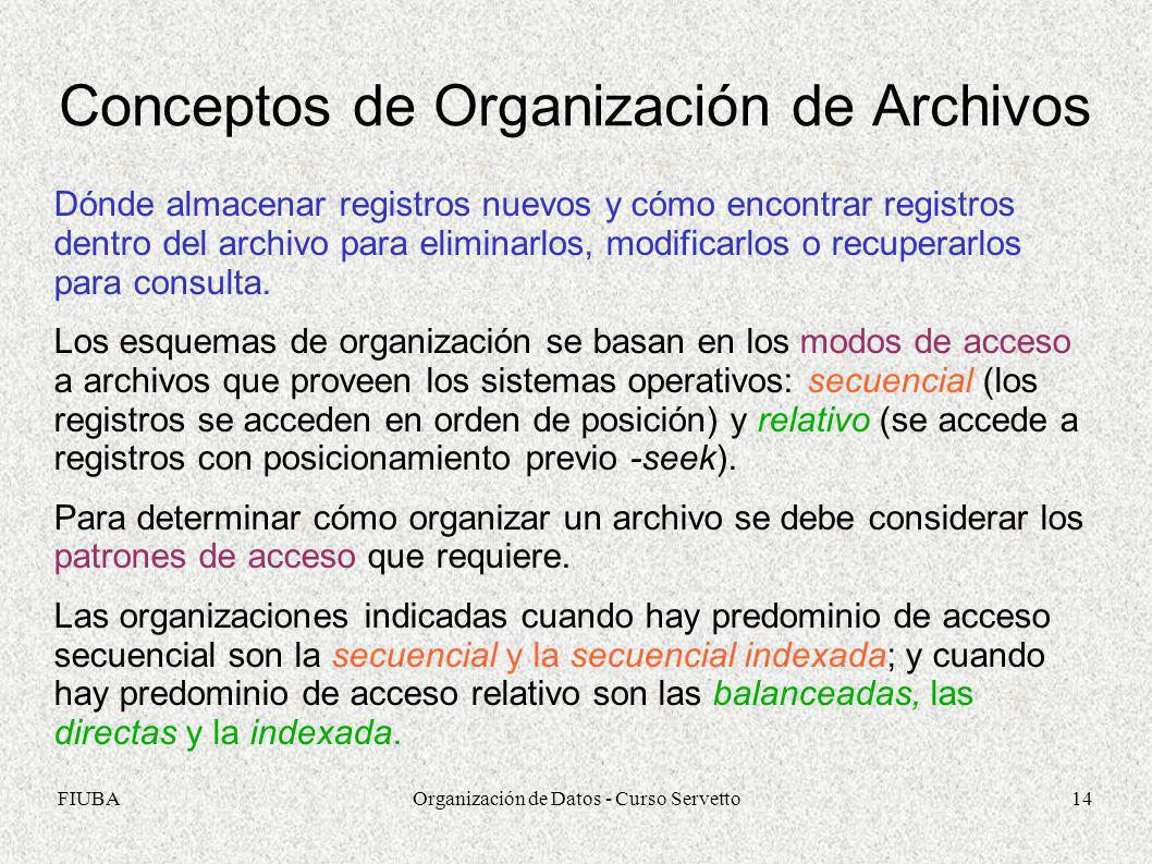 Conceptos de Organización de Archivos