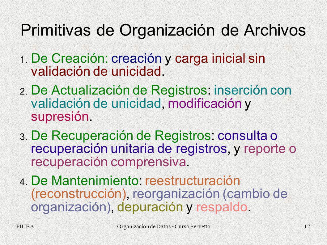Primitivas de Organización de Archivos
