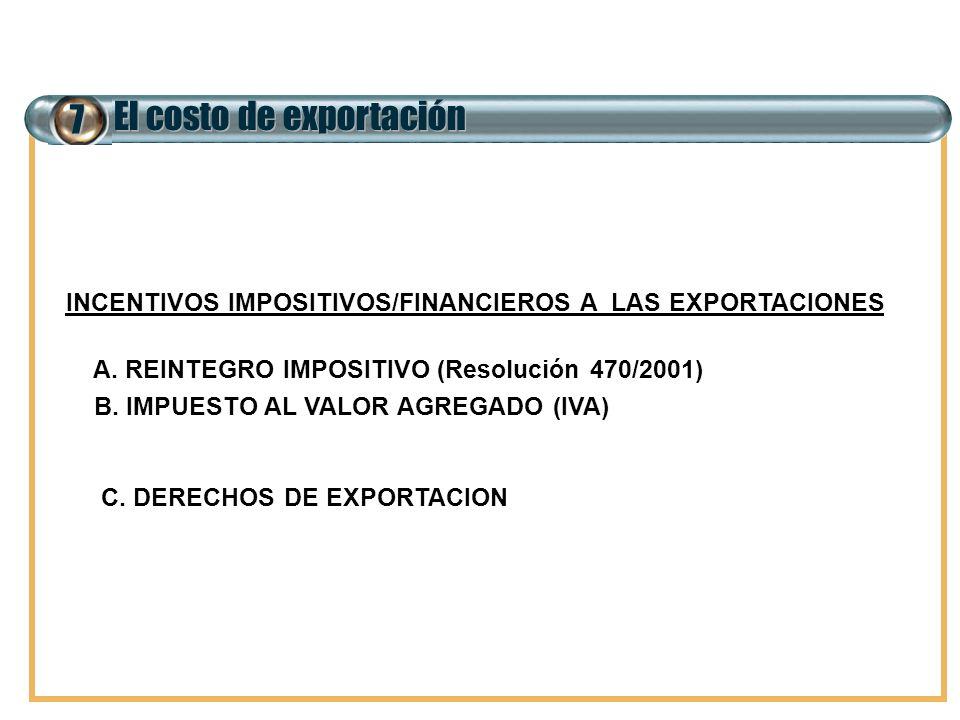 El costo de exportación