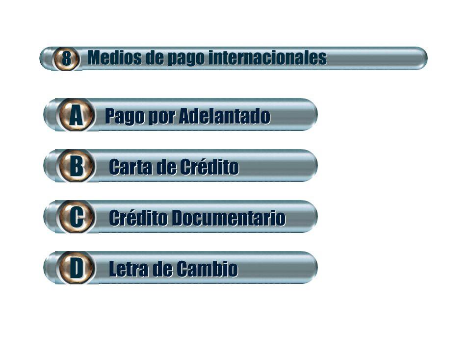 A B C D Pago por Adelantado Carta de Crédito Crédito Documentario