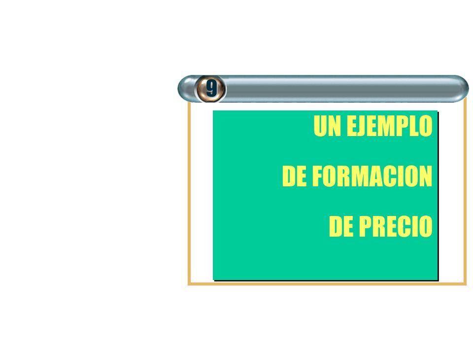 9 UN EJEMPLO DE FORMACION DE PRECIO