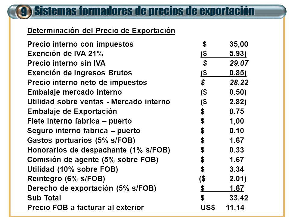 Sistemas formadores de precios de exportación