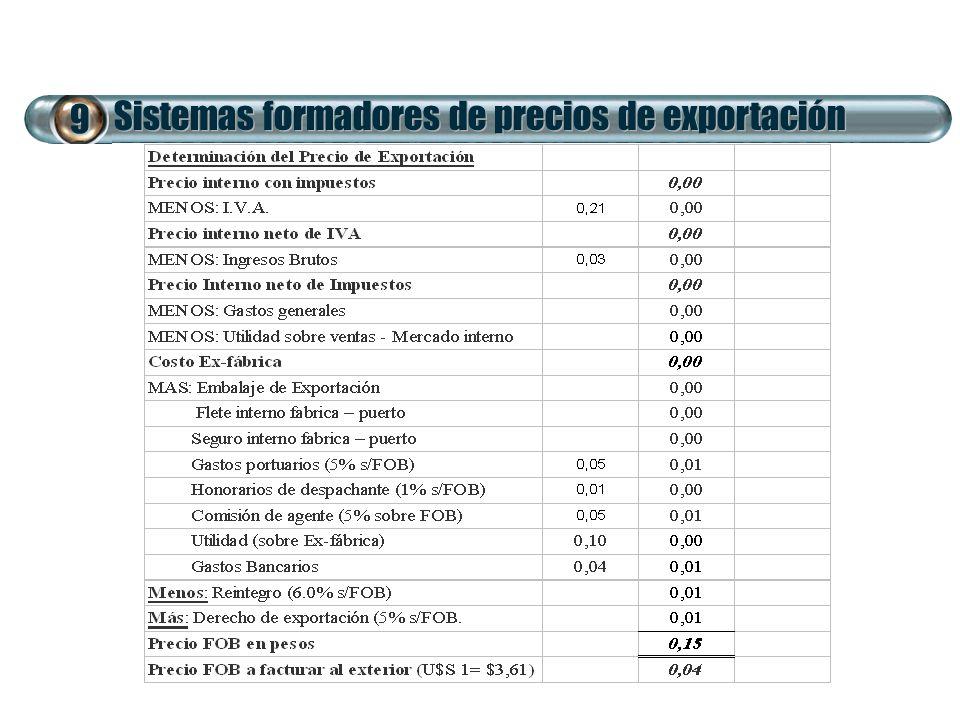 9 Sistemas formadores de precios de exportación