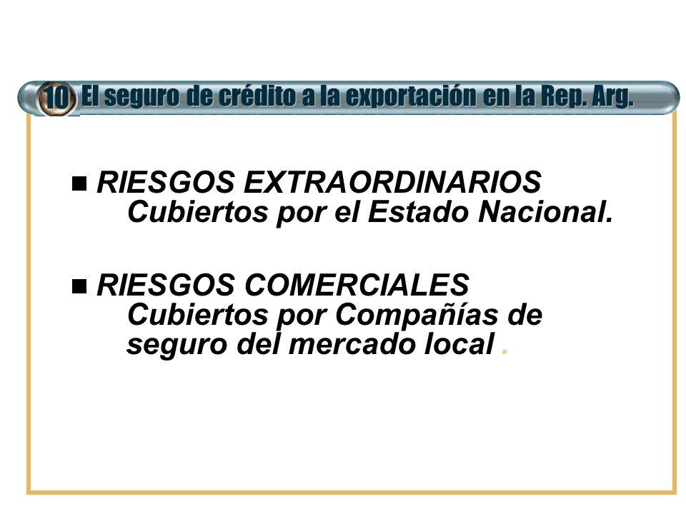 RIESGOS EXTRAORDINARIOS Cubiertos por el Estado Nacional.