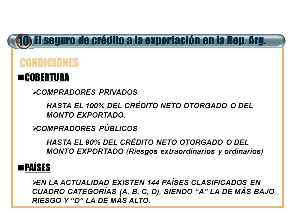 10 El seguro de crédito a la exportación en la Rep. Arg. CONDICIONES