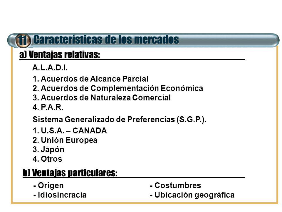 11 Características de los mercados a) Ventajas relativas: