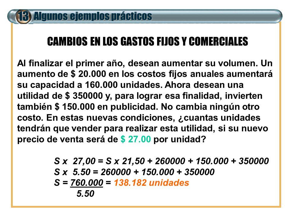 CAMBIOS EN LOS GASTOS FIJOS Y COMERCIALES