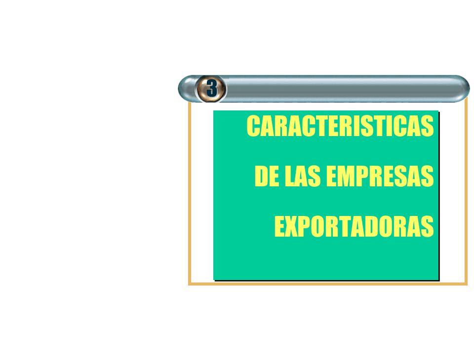 3 CARACTERISTICAS DE LAS EMPRESAS EXPORTADORAS