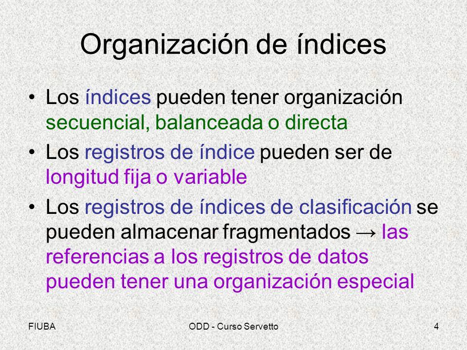Organización de índices