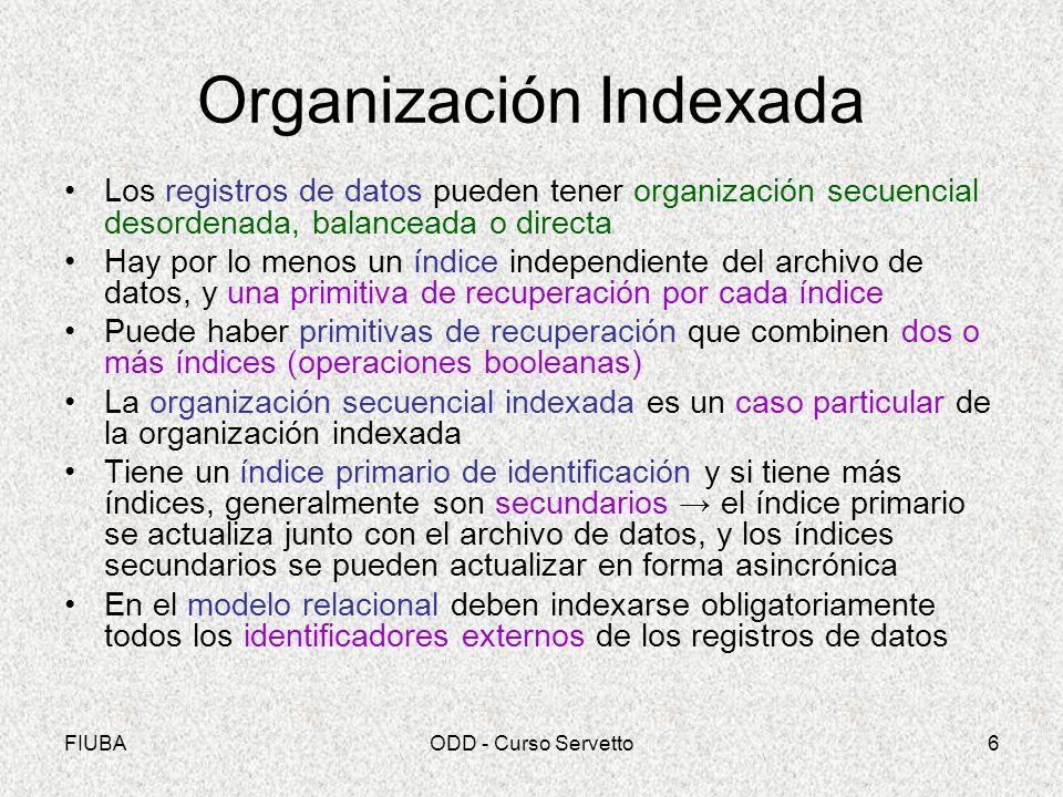Organización Indexada