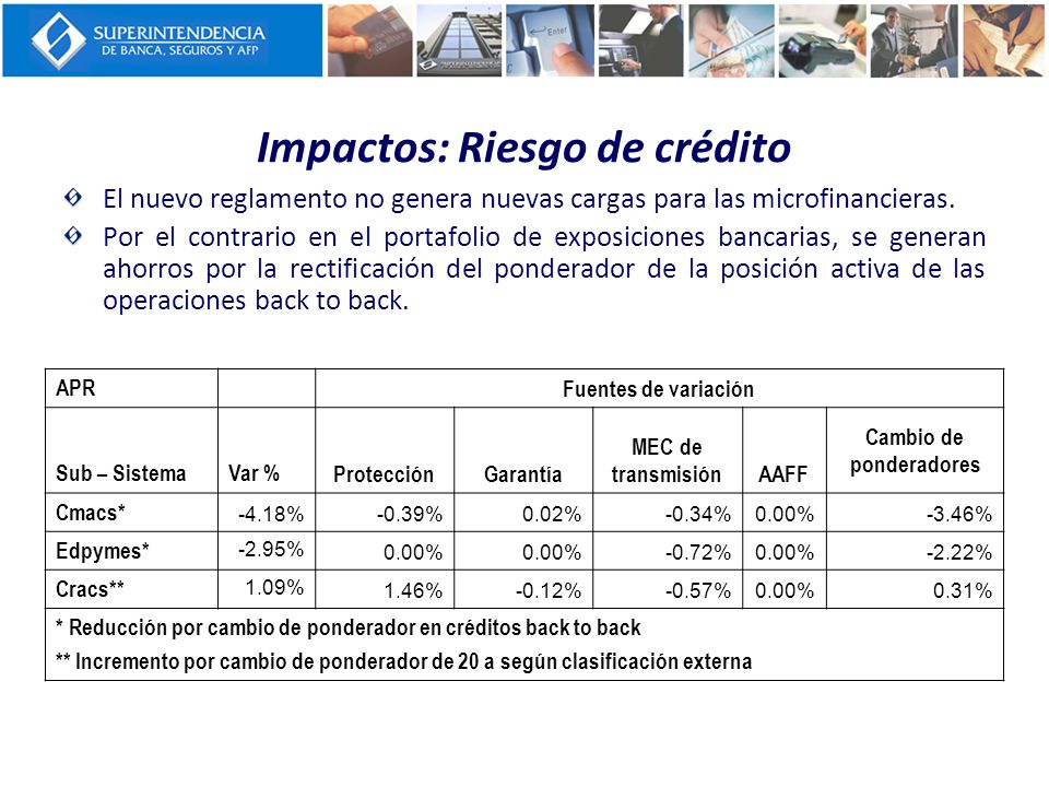Impactos: Riesgo de crédito