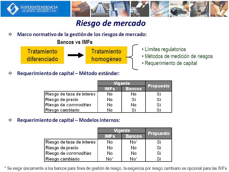 Tratamiento diferenciado Tratamiento homogéneo