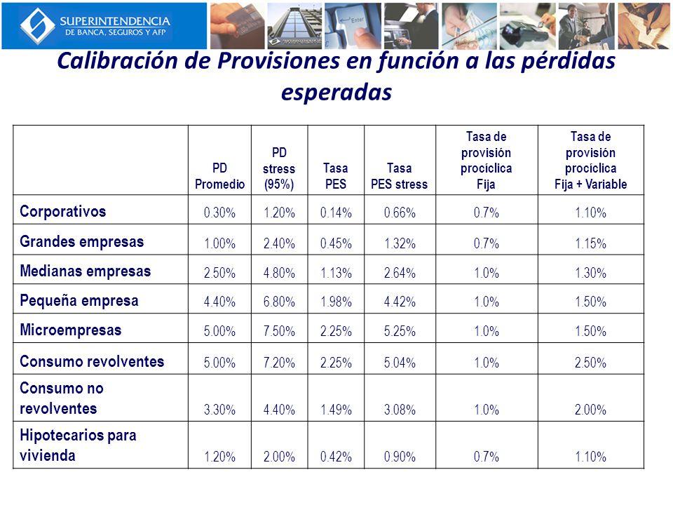 Calibración de Provisiones en función a las pérdidas esperadas