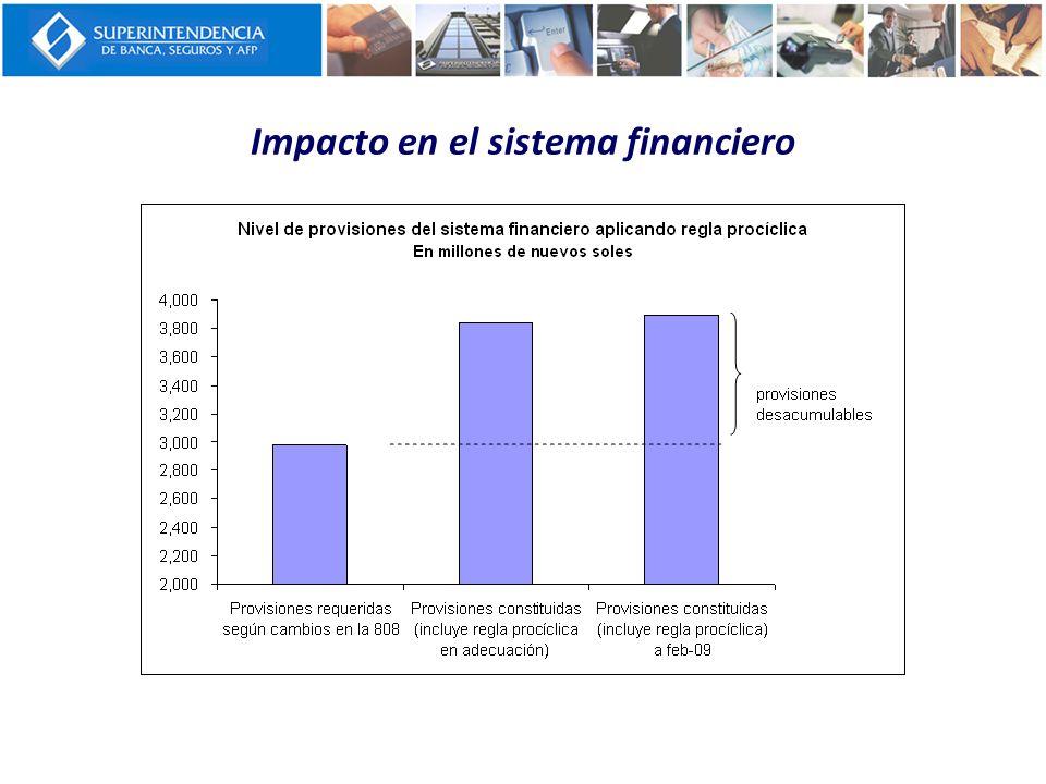 Impacto en el sistema financiero