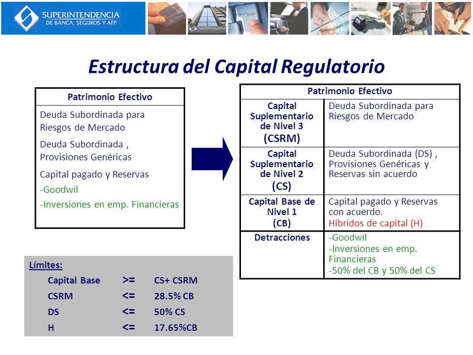 Estructura del Capital Regulatorio
