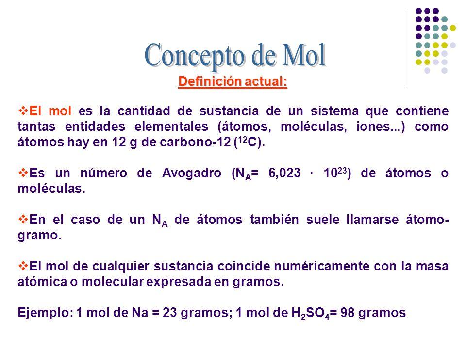 Concepto de Mol Definición actual: