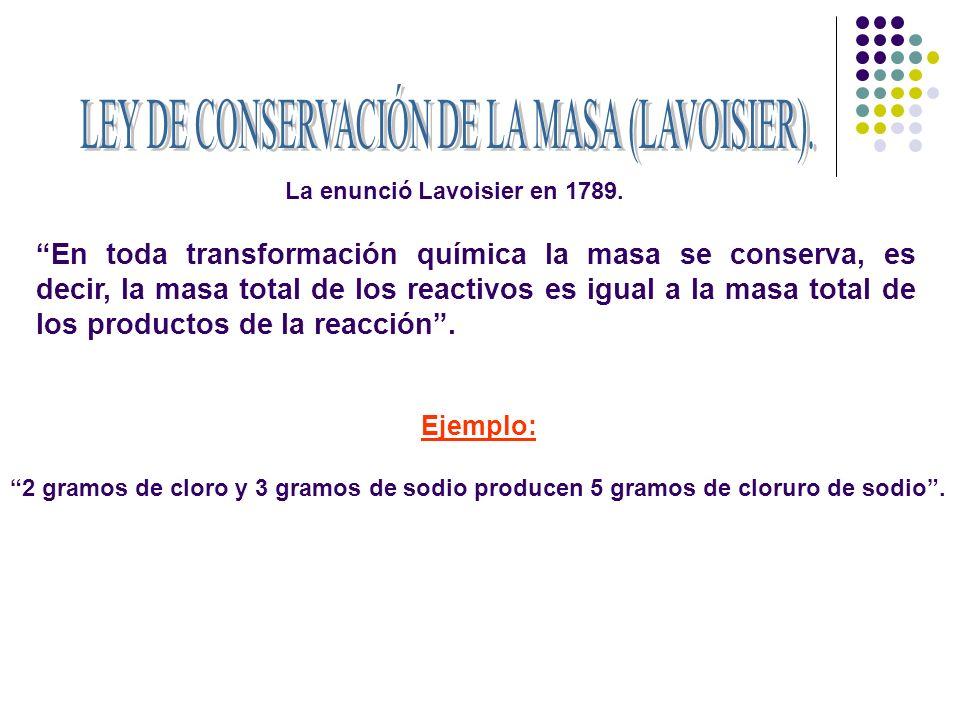 LEY DE CONSERVACIÓN DE LA MASA (LAVOISIER).